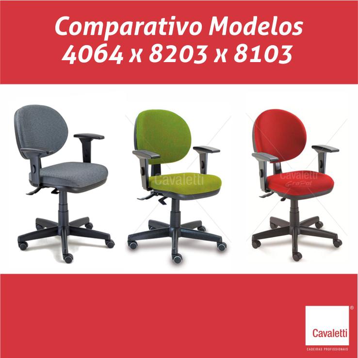 Comparativo Modelos  4064 x 8203 x 8103