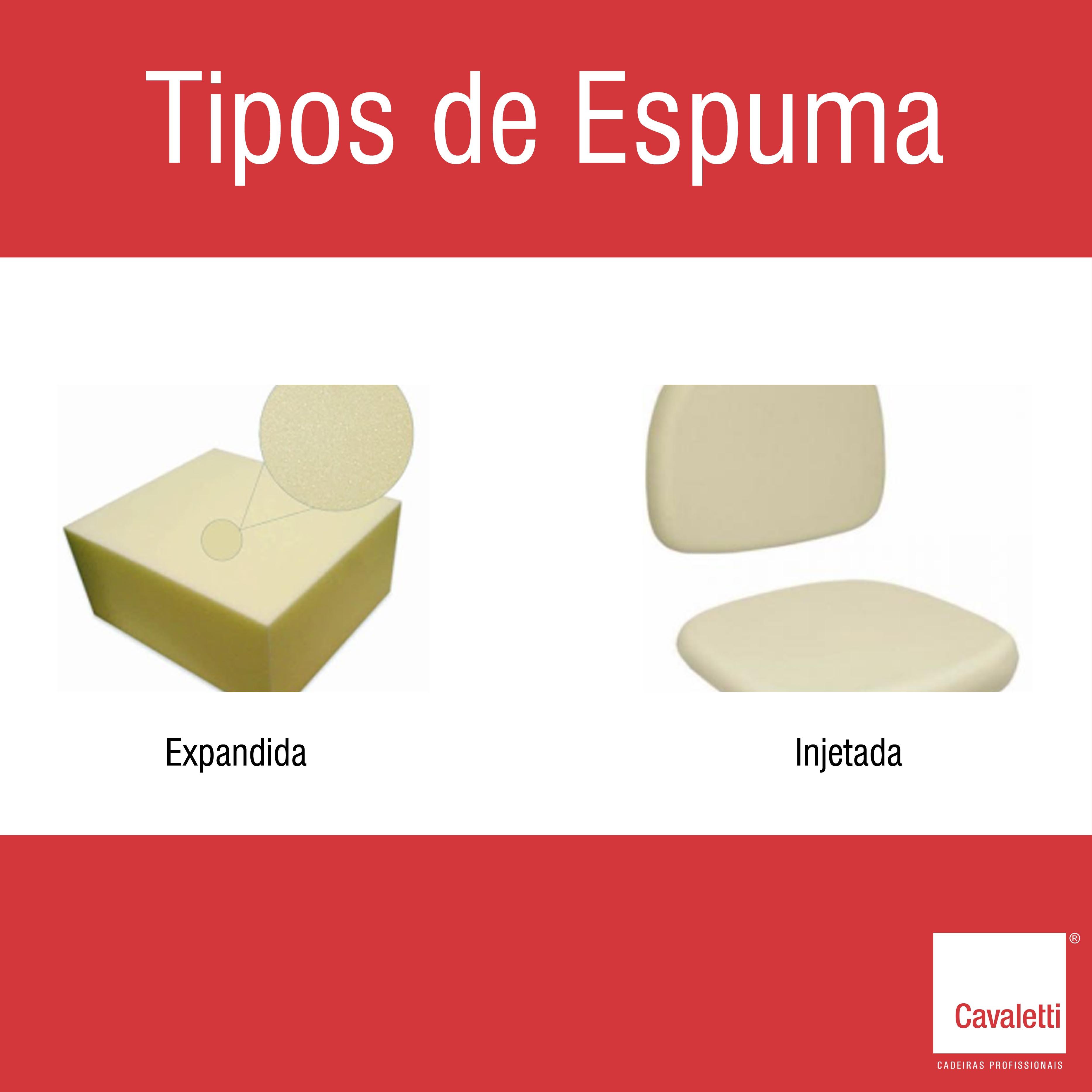 Tipos de Espuma